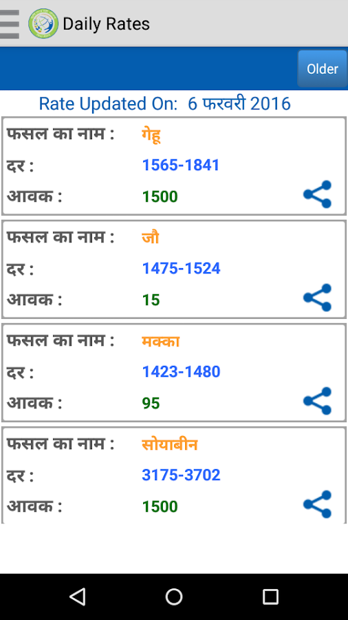 Neemuch Mandi Rate- screenshot