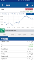 Screenshot of Börse & Aktien - finanzen.net