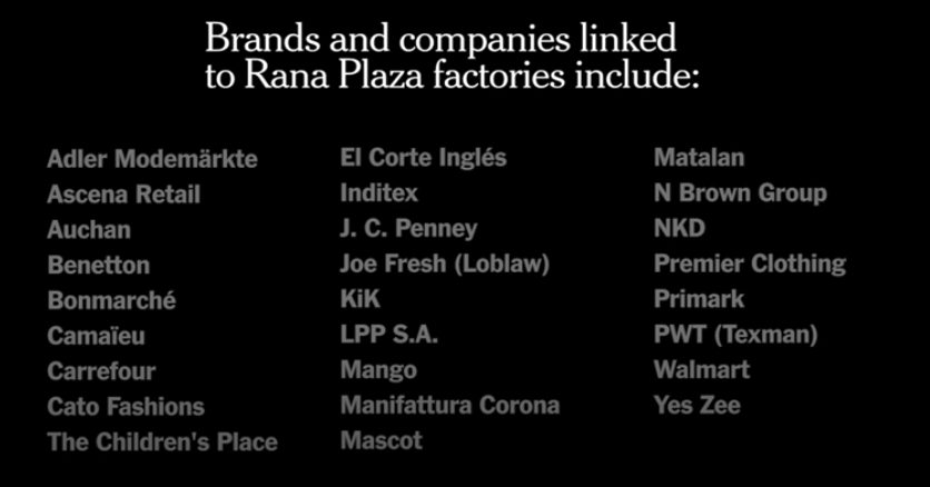fast-fashion-brand-rana-plaza