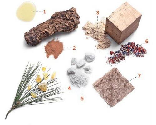 Linoleum flooring ingredients