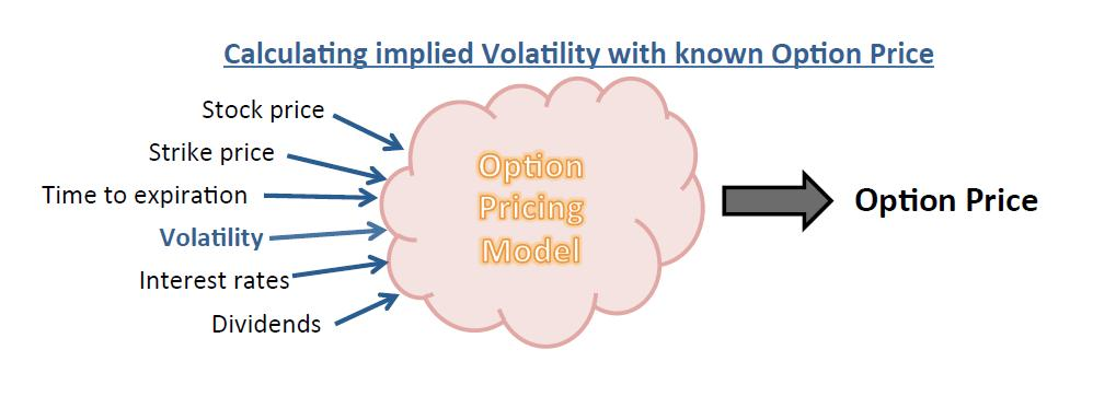Pricing Model.jpg