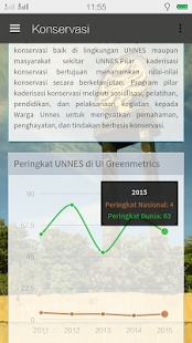 UNNES- screenshot thumbnail