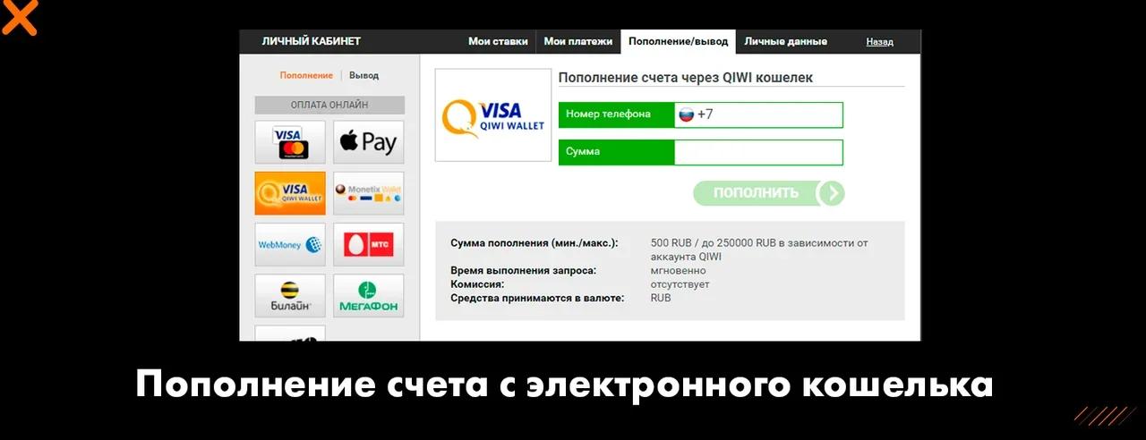 Пополнение счета с электронного кошелька доступный для Winline.ru и Winlinebet.com