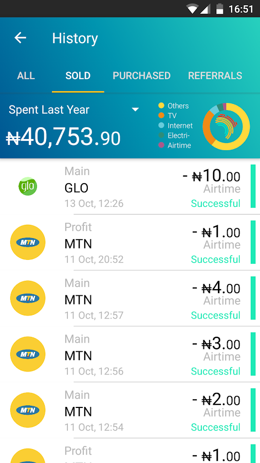 TopUp Africa- screenshot