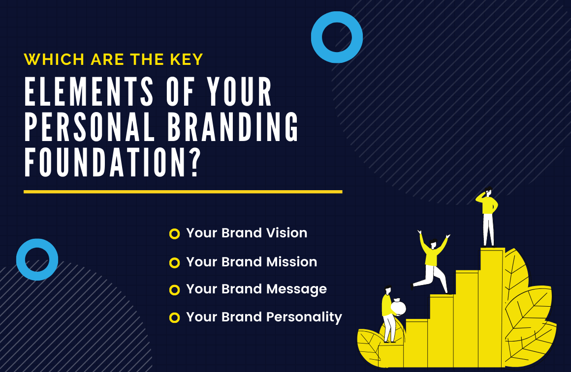 Which are the Key Elements of your Personal Branding Foundation?