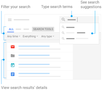 Search across products