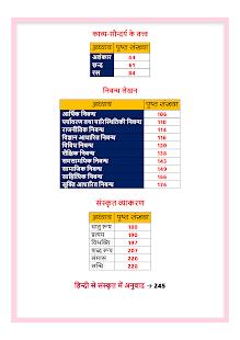 12th class sahityik hindi solution upboard part2 for PC-Windows 7,8,10 and Mac apk screenshot 3