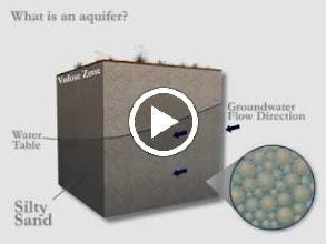 Video: การไหลของน้ำใต้ดิน (0.8 MB)