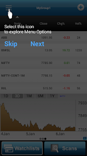 Investar: Indian Stock Market Screenshot