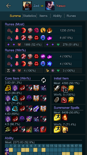 Builds Assist for LOL - screenshot