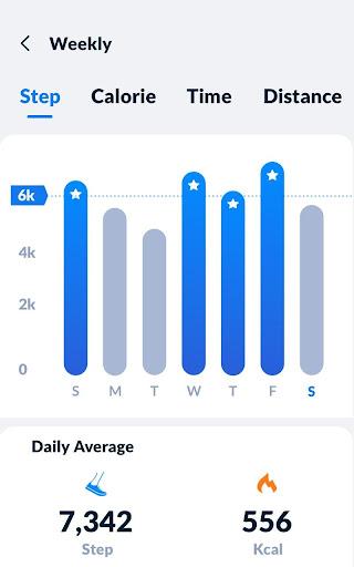 Step Tracker screenshot 9
