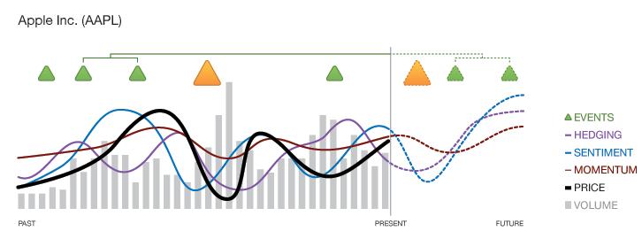 Types of quantitative trading strategies