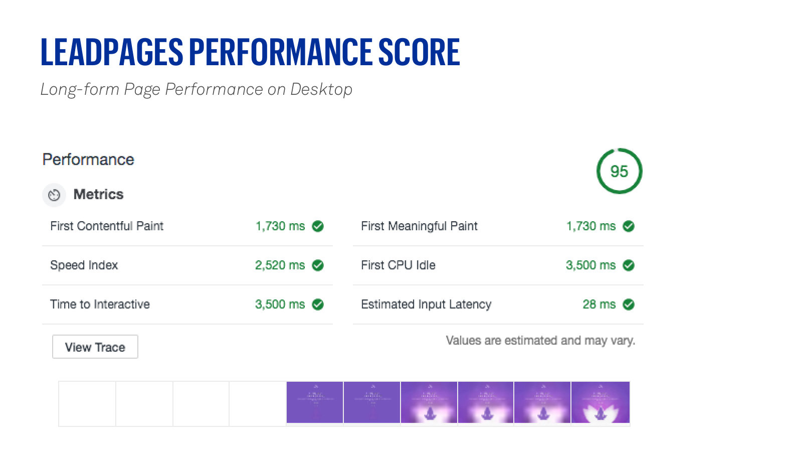 leadpages desktop performance score