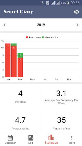 Sex Life - Sex Tracker, Diary of Sex, Sex Calendar 1.0.3 Screenshots 3