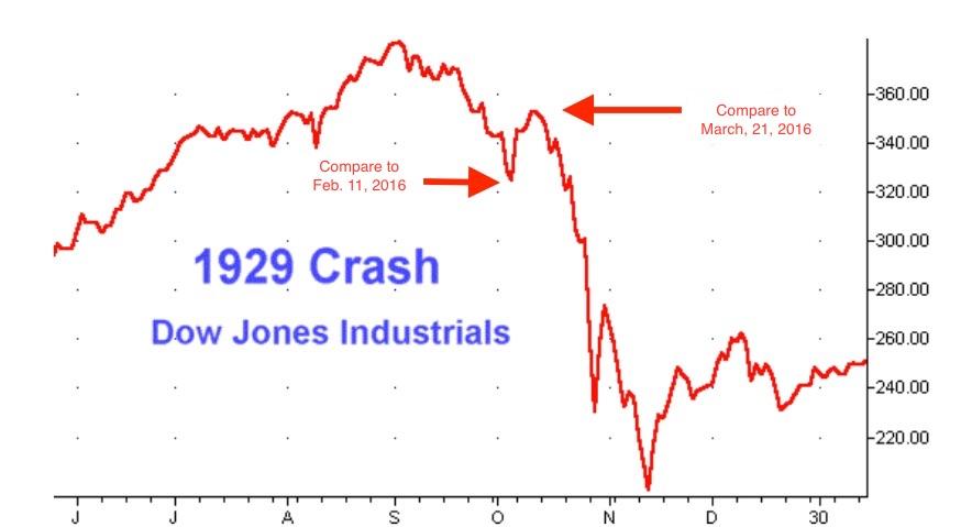 investing in real estate vs. stocks