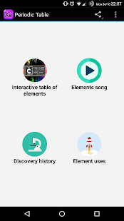 Interactive periodic table apps on google play screenshot image urtaz Gallery