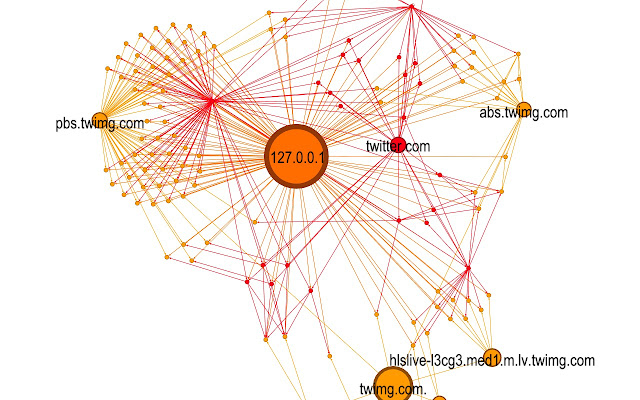 HTTP Graph Collector