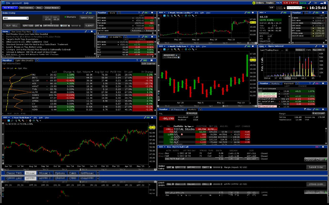 Interactive Brokers Recherche