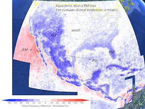 Photo: blue is areas of greater cloudiness at Aqua time than Terra time, red is the opposite... Stratus off west coast decreases during daytime while trade wind cumulus over Caribbean and Gulf of Mexico increase during daytime... this is an older slide prepared before we implemented a filtering procedure to reduce the diagonal lines that are a result of jpg artifacts and boundaries of data/no data on individual sectors.