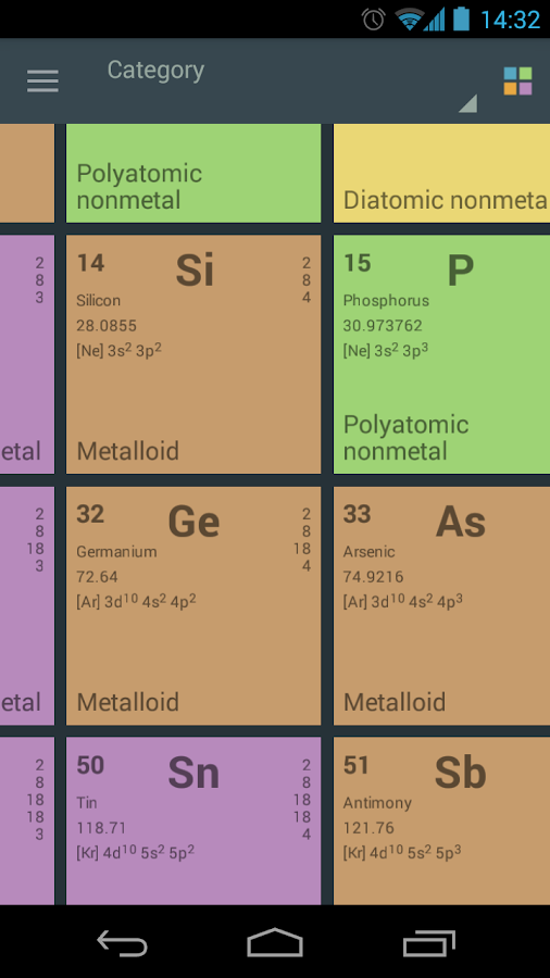 Periodic table elements android apps on google play periodic table elements screenshot urtaz Images