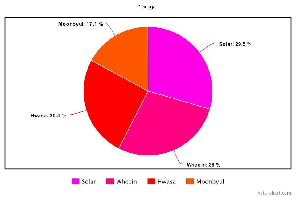 meta-chart - 2020-12-28T214606.935
