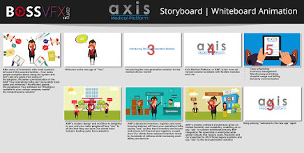 Photo: #Storyboard Axis Medical Platform #ExplainerVideo Design by: http://bossvfx.com