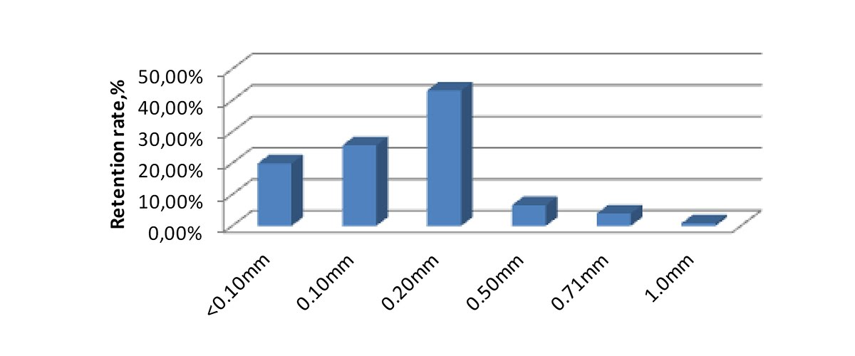 Таблица Cemotec