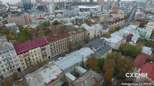 Садиба Міхельсона на вулиці Пушкінській у Києві
