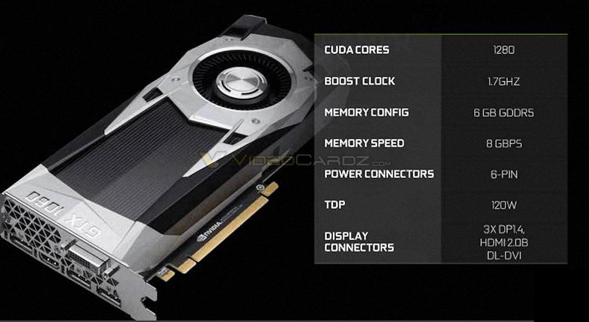 Lộ thông số kỹ thuật chính thức của GeForce GTX 1060: mạnh ngang GTX 980