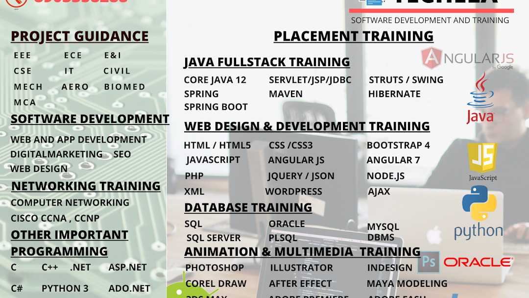 Techela Software Training Institute Krishnagiri Ieee Projects In Krishnagiri Ieee Projects 2020 Software Training Institute In Krishnagiri