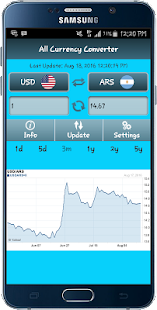 Download All Currency Converter 1 8 APK for Android