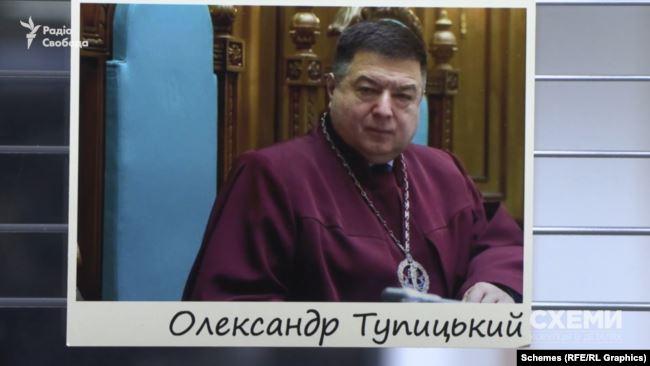 Дрегеру призначив зустріч його давній знайомий, теж виходець із Донеччини Олександр Тупицький, який на той час вже був заступником голови КСУ