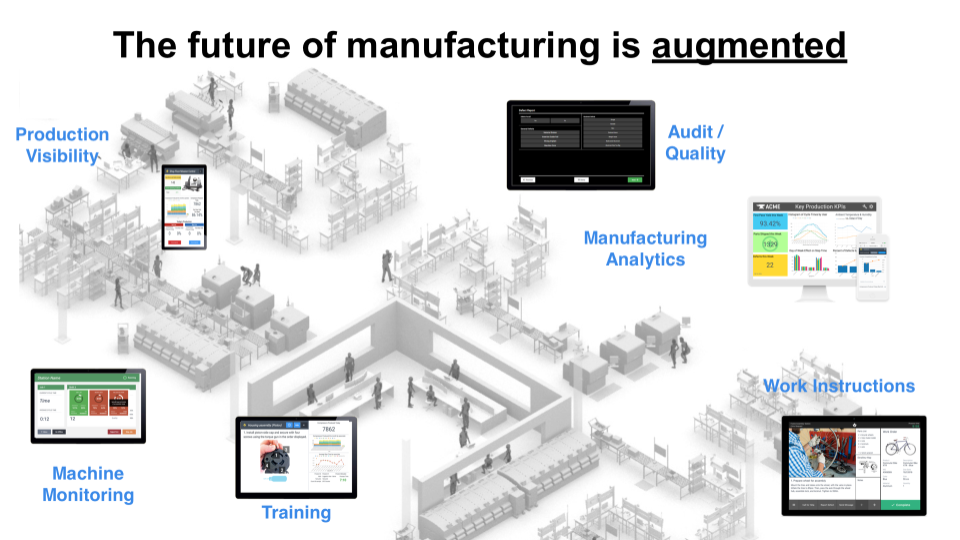 IoT enabled manufacturing shop floor