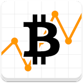 Bitcoin Price IQ - Crypto Price Alerts & News