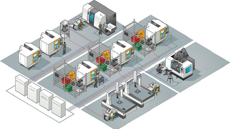 Mô hình nhà máy thông minh