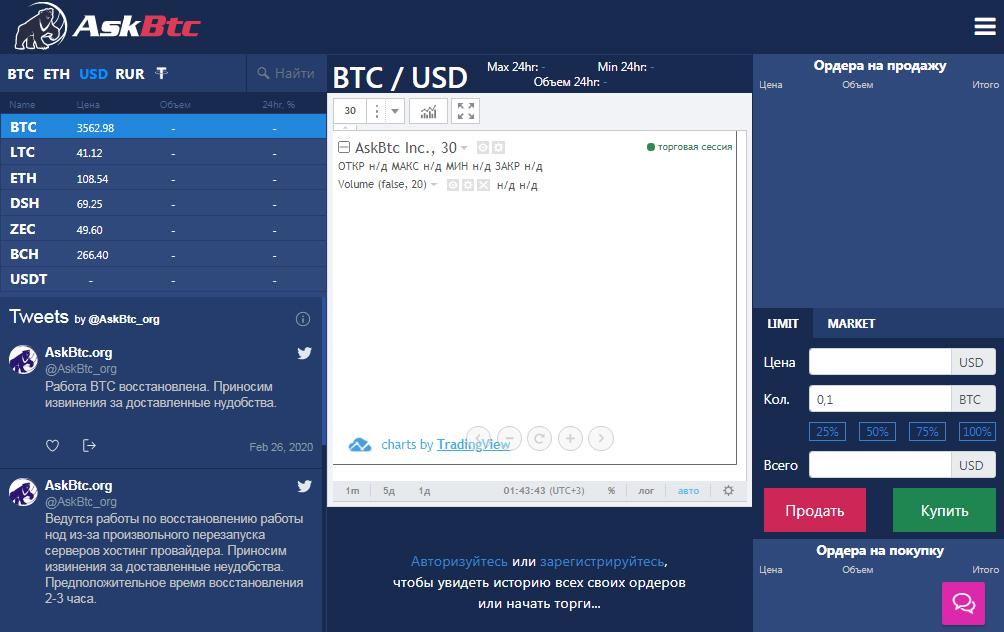 Детальный обзор мошеннической криптобиржи ASKBTC 1