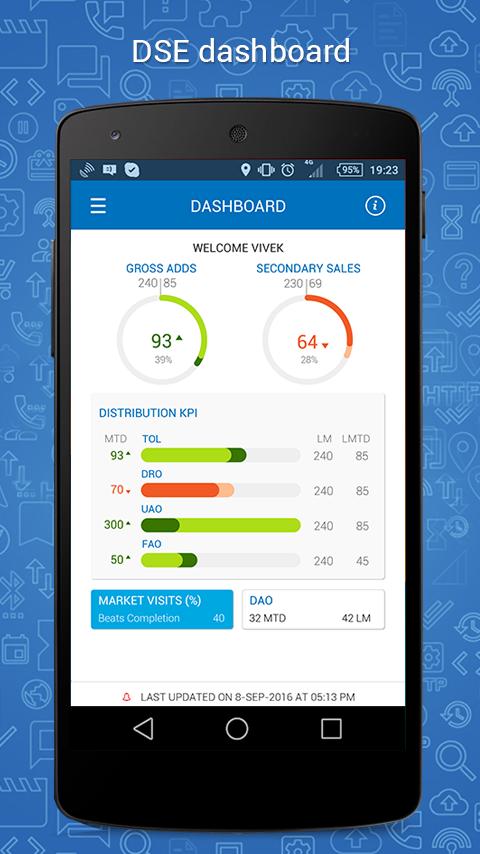 Idea Smart – Sales App