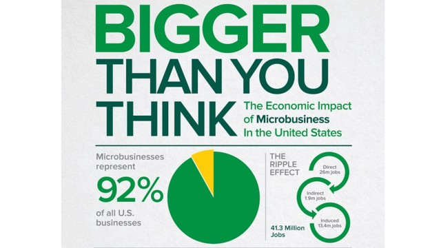 micro-business US