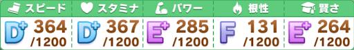 日本ダービー_参考ステータス