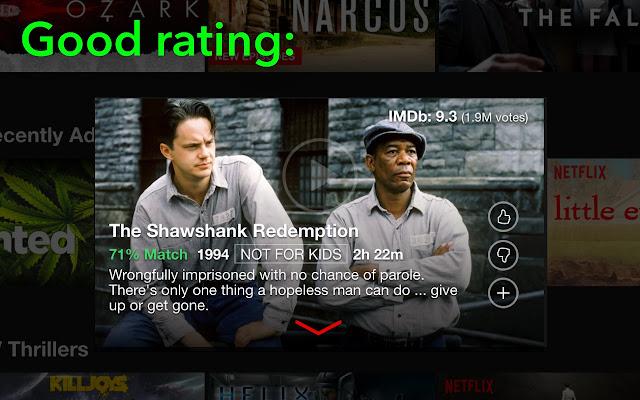 IMDb Ratings for Netflix™ - Chrome Web Store