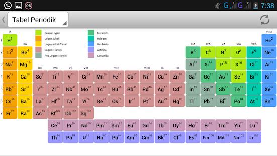 Tabel periodik unsur kimia v3 aplikasi di google play gambar screenshot urtaz Image collections