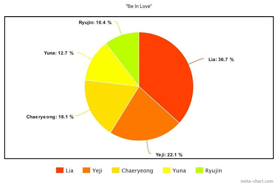 meta-chart - 2021-01-16T131254.313