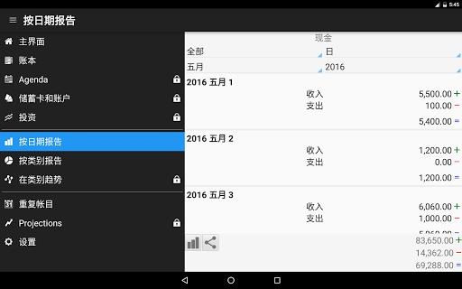 日常开支 玩財經App免費 玩APPs