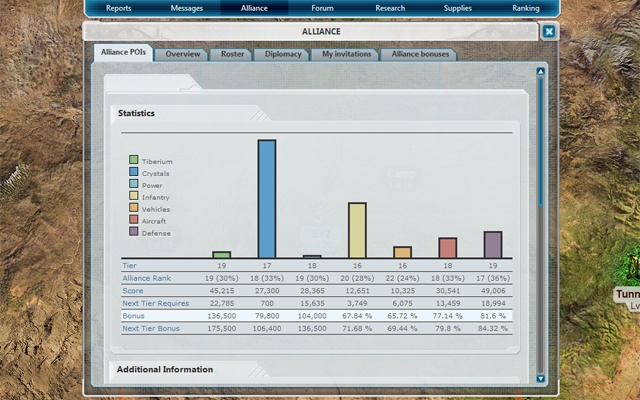 Command & Conquer TA POIs Analyser