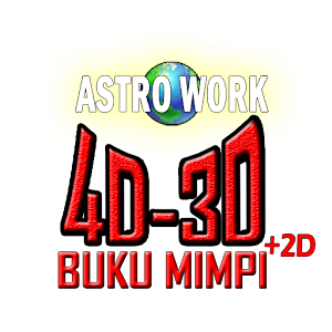 Buku Mimpi 4D/3D/2D - Android Apps on Google Play