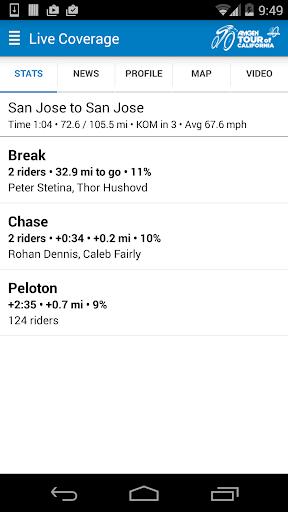 PC u7528 2019 Amgen Tour of California Tour Tracker 1
