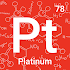 Periodic Table 2020. Chemistry in your pocket