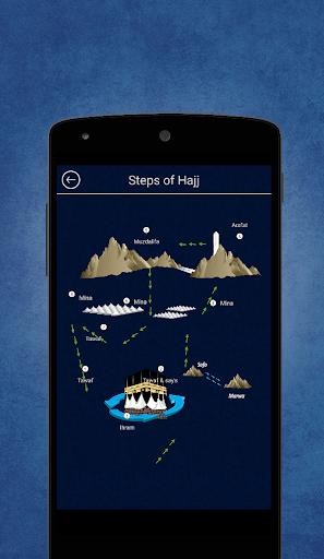 Al Hajj Guide 1.9.5 screenshots 2