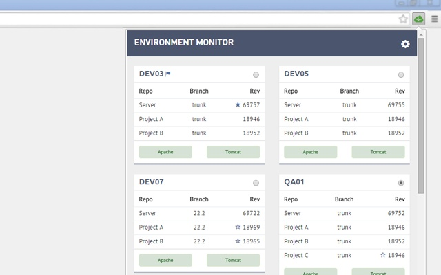 Environment Monitor