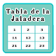 Tabla de la Jaladera Download for PC Windows 10/8/7